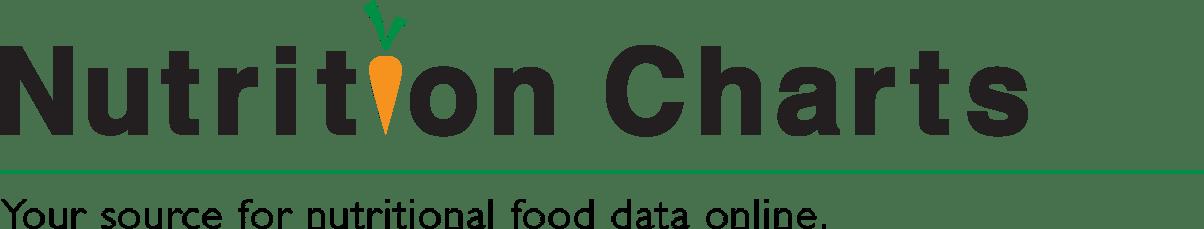 Ihop Menu Nutrition Facts Calorie Information